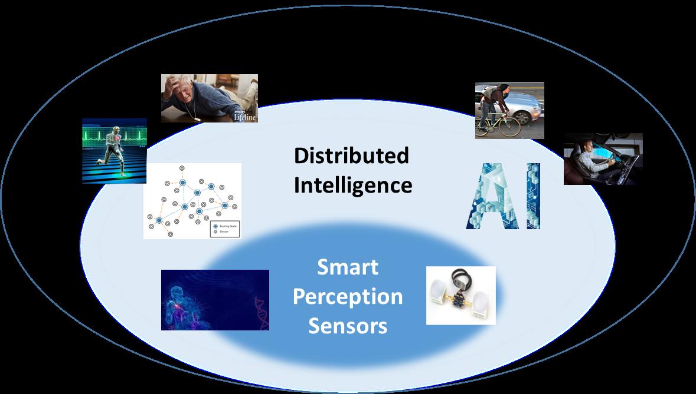 Nextperception project concept